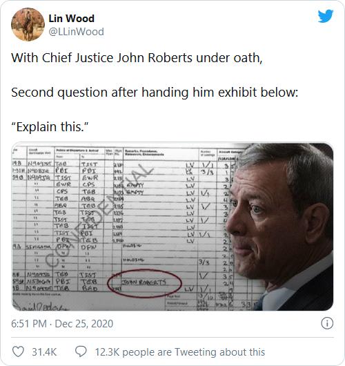Attorney Lin Wood Claims Jeffrey Epstein Still Alive Image-9